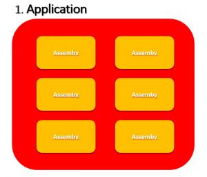 Infrastruktur Aplikasi C#